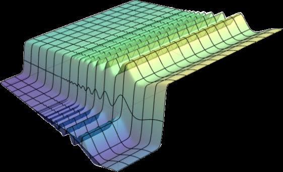 3Dfeature